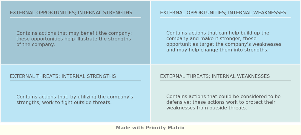 external opportunities and threats of avon company Looking for the best coca cola company swot analysis in 2018 click here to find out coca cola's strengths, weaknesses, opportunities and threats.