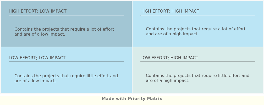 Effort Impact Matrix TemplatesApp
